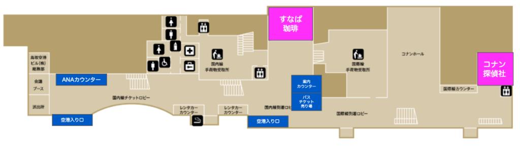 鳥取空港の館内概要
