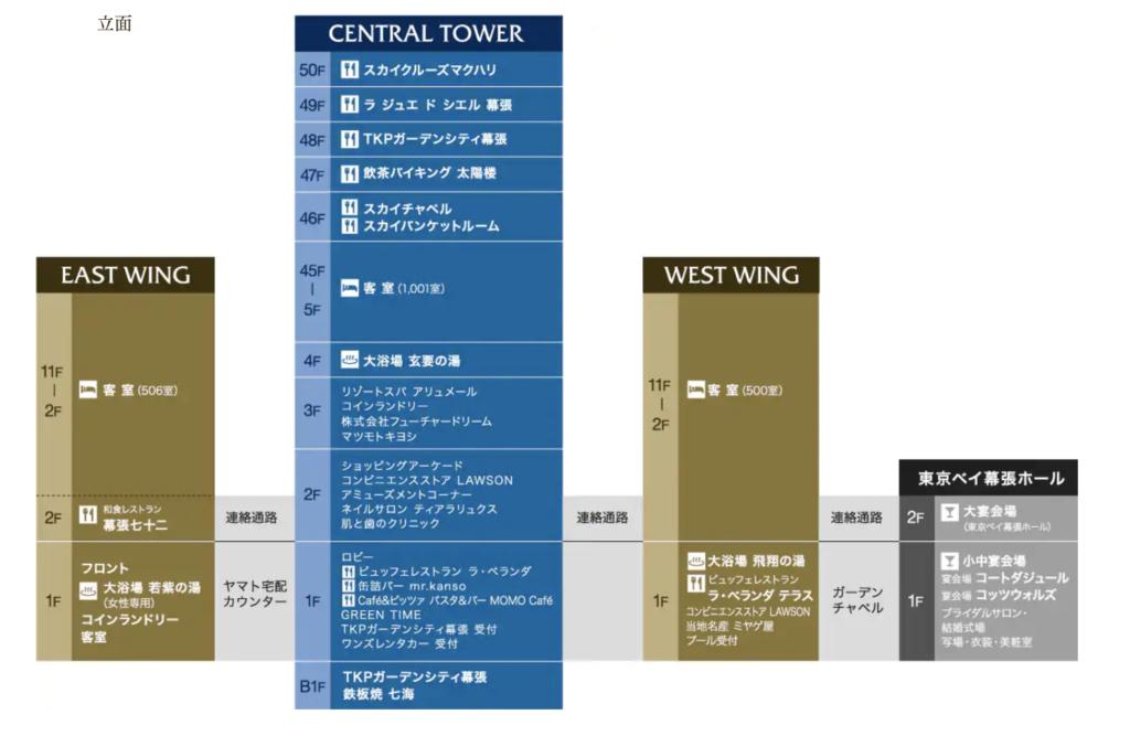 アパホテル&リゾート東京ベイ幕張のツインルームの館内図